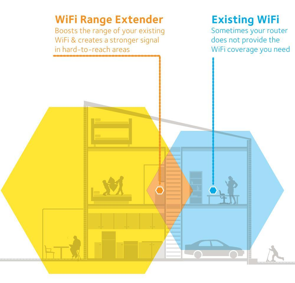 top tips to beat those wifi blackspots airband. Black Bedroom Furniture Sets. Home Design Ideas