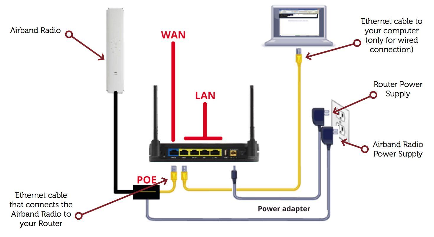 Tp Link Ac1750 Wifi Range Extender Manual